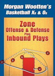 Zone Offense And Defense Plus Inbound Plays - Wootten, Morgan