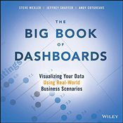 Big Book of Dashboards : Visualizing Your Data Using Real-World Business Scenarios - Wexler, Steve